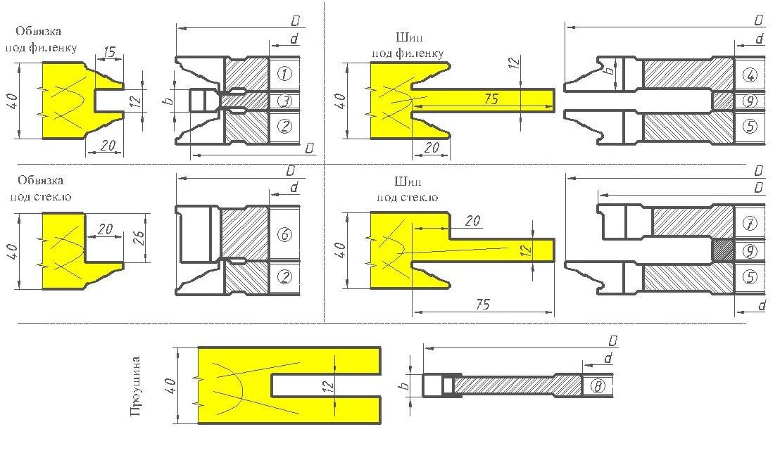 Фрезы для изготовления двери с термошвом