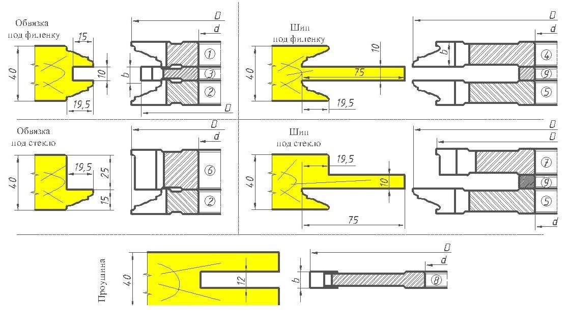 Фрезы для изготовления арочных дверей