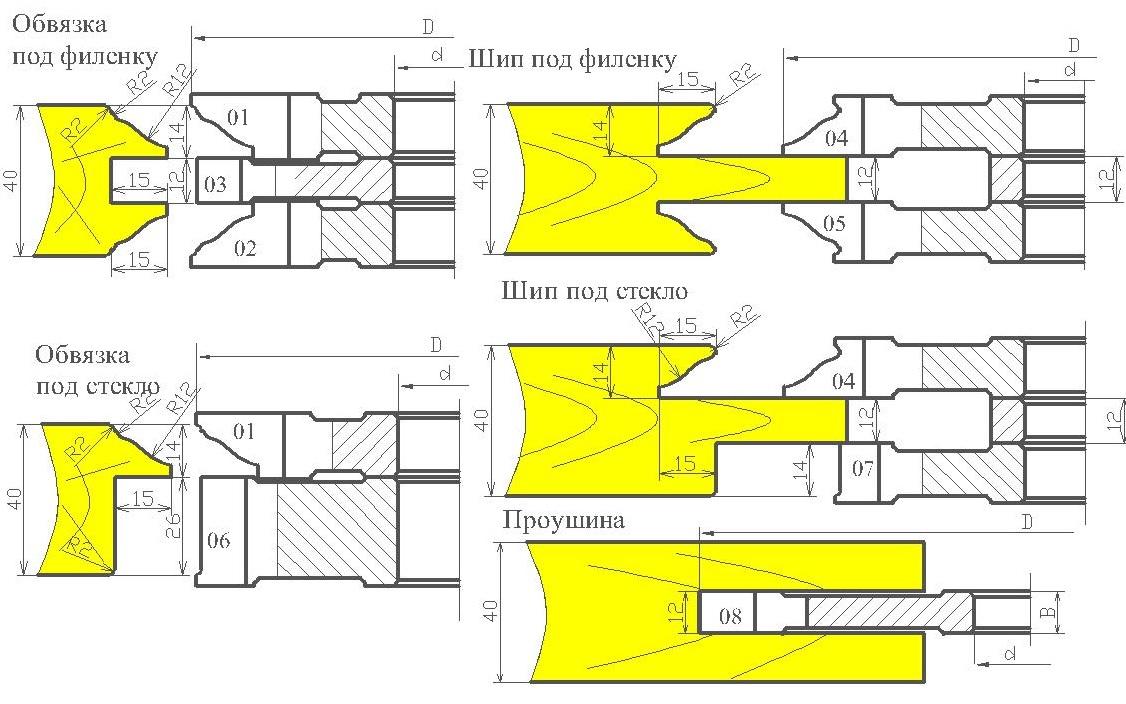 фрезы для изготовления двери с остеклением и термошвом