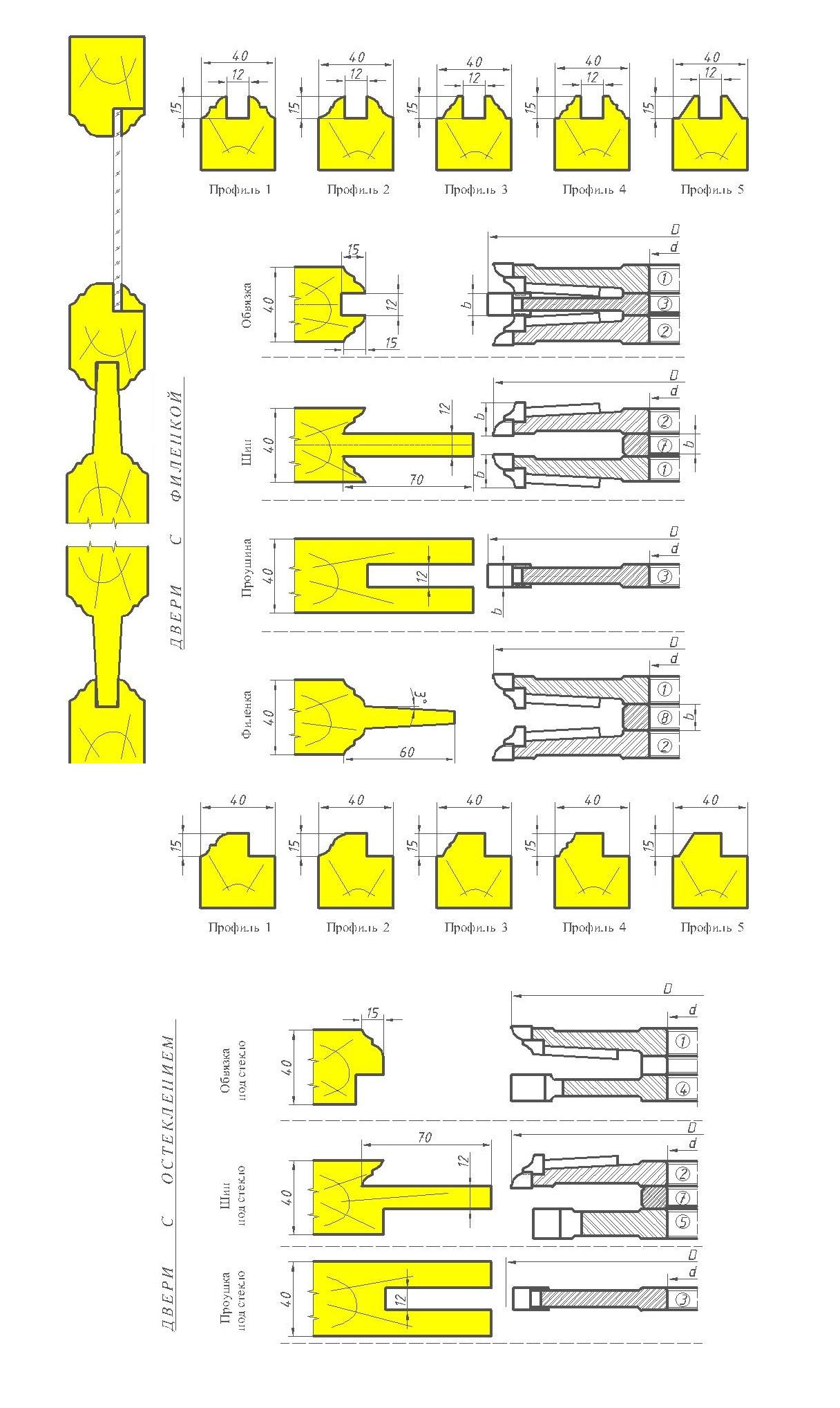 Комплект фрез для изготовления двери с филенкой