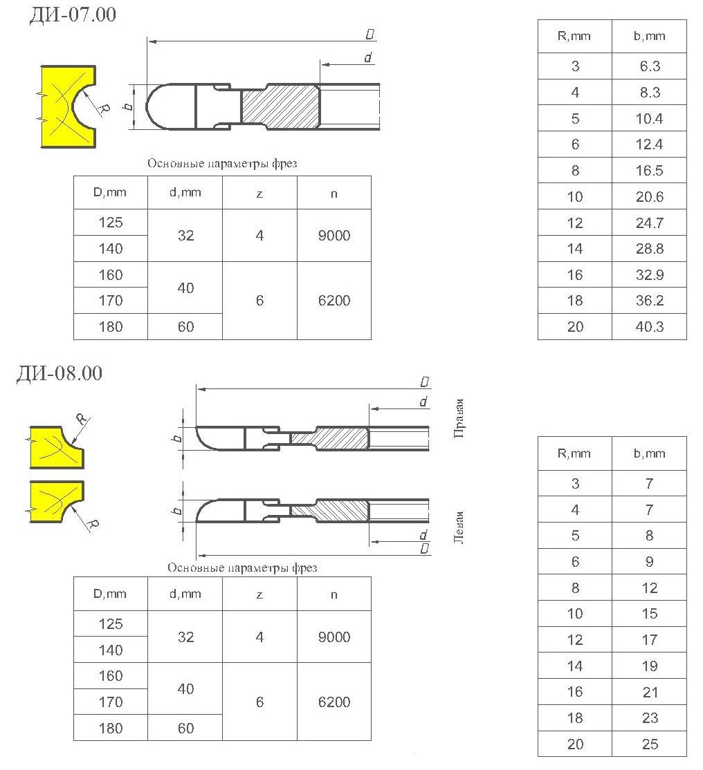 Фрезы для изготовления полугалтелей ДИ 07-00