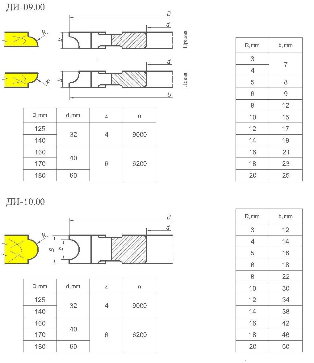 Фрезы для изготовления штапов и полуштапов ДИ 09-00