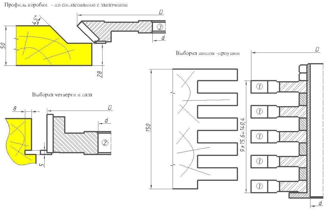 Фрезы для изготовления соединения дверной коробки