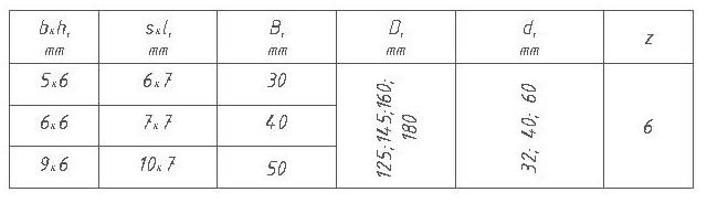 параметры фрез для изготовления половой доски ди 12-00