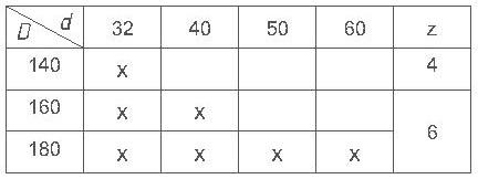 Параметры фрез для вагонки ди 14-03-10