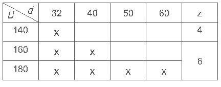 Параметры фрез для вагонки ди 14-03-15