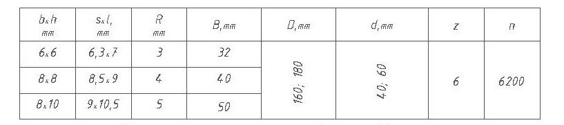 Параметры фрезы для изготовления половой доски ди 12-30