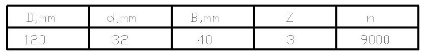 Параметры сборных фрез ди-60