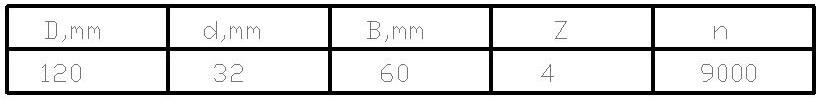 Таблица сборных фрез для реечного плинтуса ДИ-61