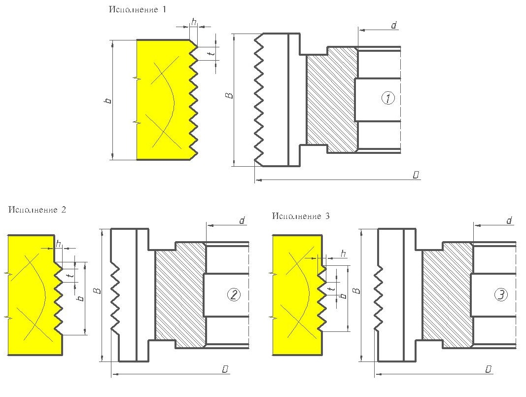 Фрезы для сращивания древесины ди-15.01 микрошип