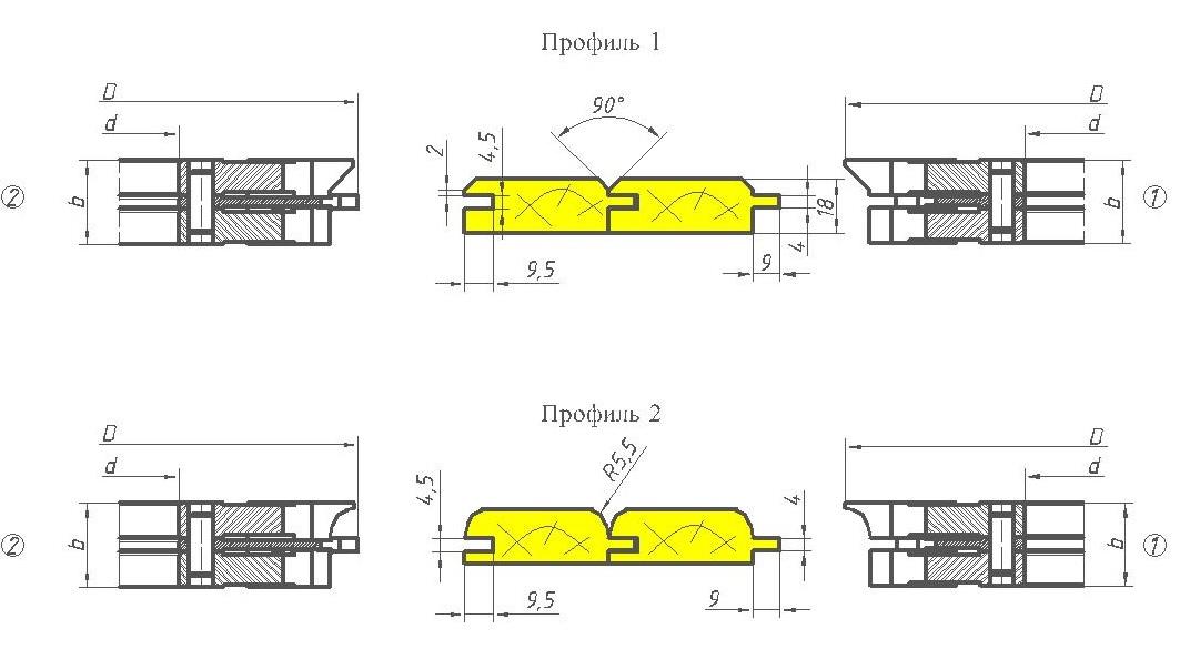 Комплект фрез для изготовления вагонки ди-14.15 R