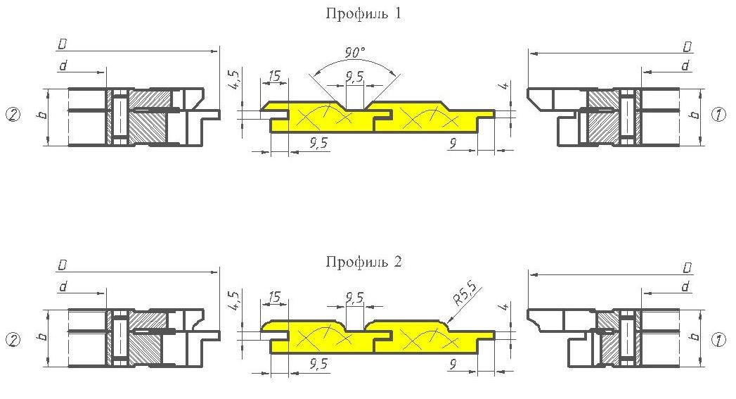 Комплект фрез для изготовления вагонки ди-14.19 R