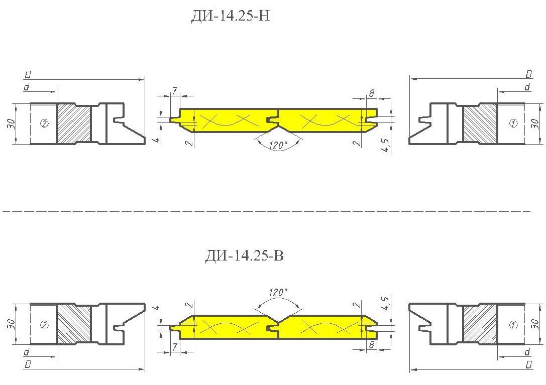 Комплект фрез для изготовления вагонки ди-14.25