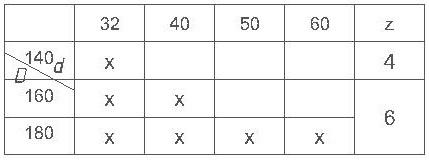 Параметры комплекта фрез для изготовления вагонки ди-14.21