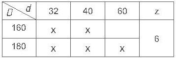 Параметры комплекта фрез для изготовления вагонки ди-14.24