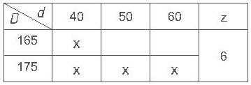 Параметры комплекта фрез для изготовления вагонки ди-14.27